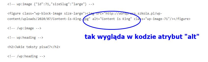 atrybut alt WordPress